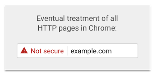 Google's treatment of HTTP pages without SSL longer term