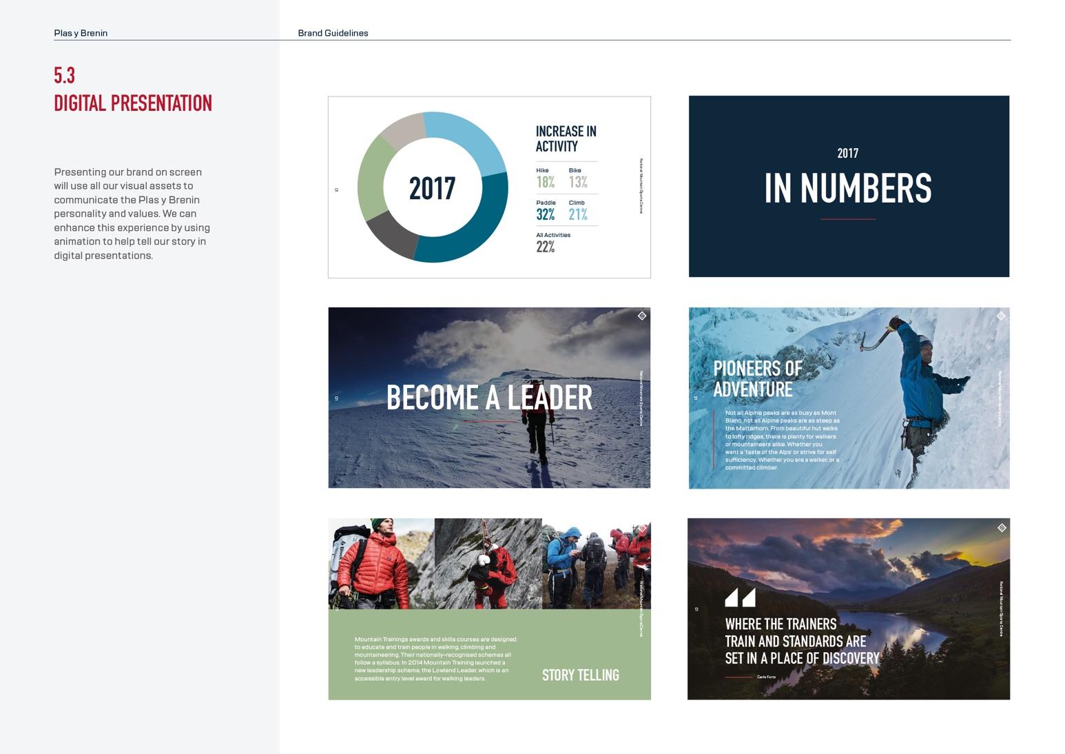 Plas Y Brenin (PYB) Brand Guidelines - Digital PresentationExamples