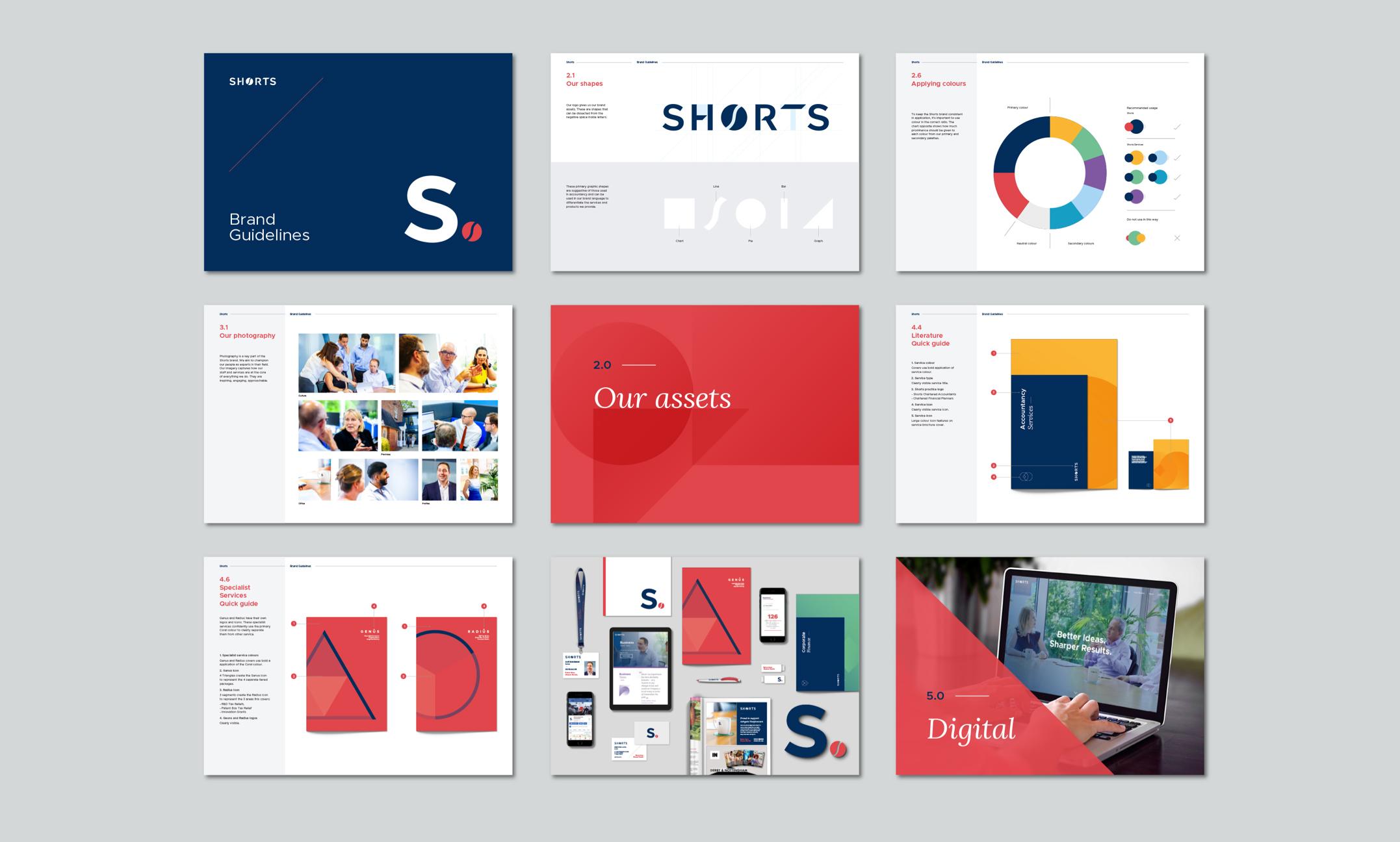 Shorts Radius powerpoint slides